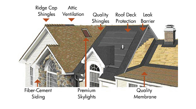 roofing diagram - Parts Of Roof
